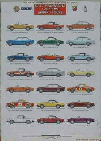 FIAT124 SPIDER & COUPE POSTER