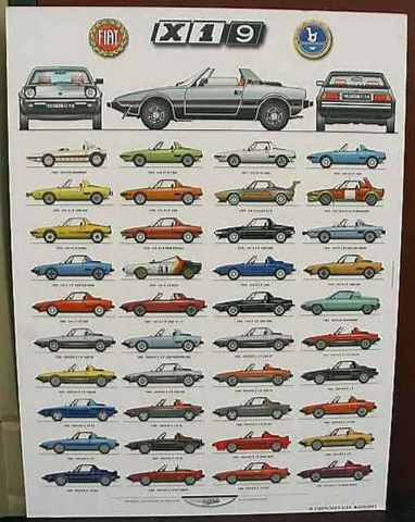 X19 POSTER SHOWING ALL X19S