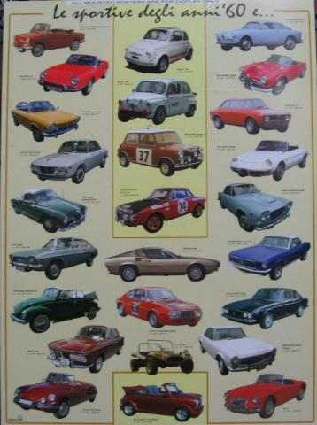 Fiat Parts And Supplies - Sports cars posters