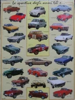 SPORTS CARS OF THE 60S POSTER