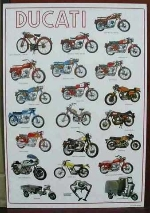 DUCATI MOTORCYCLES POSTER