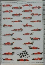 FERRARI F1 CAR MODELS POSTER